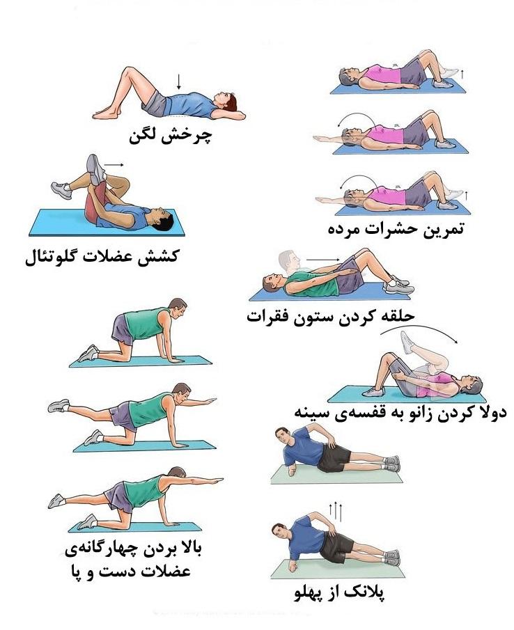 تمرینات ورزشی برای سرخوردگی مهره های کمری